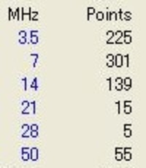 Result2009allja2